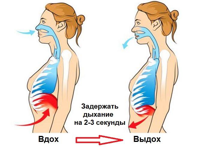 дыхательная гимнастика пример