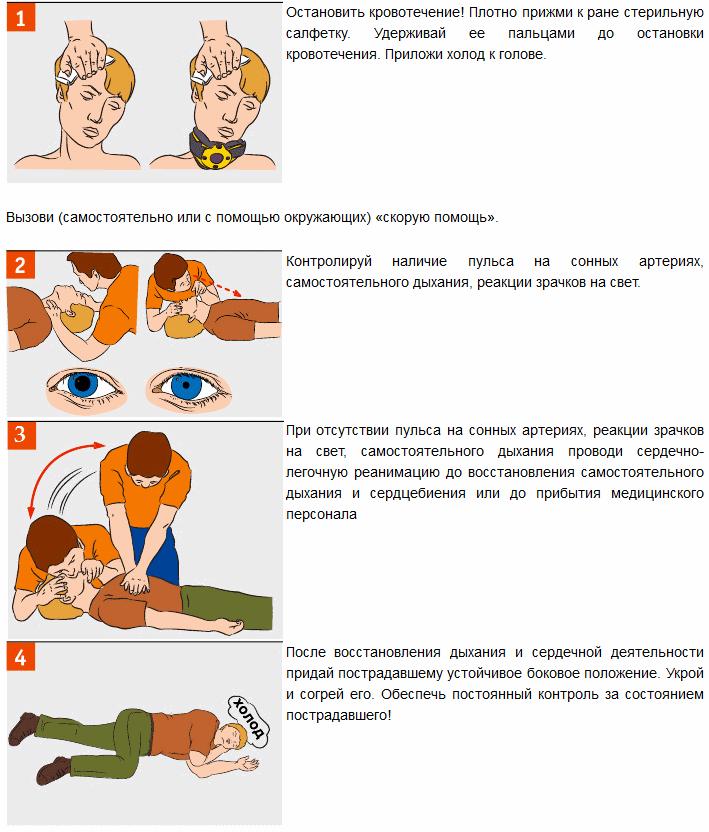 Первая помощь при ушибе головного мозга