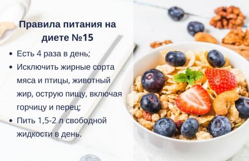 диета №15