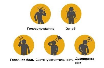 симптомы травмы мозга